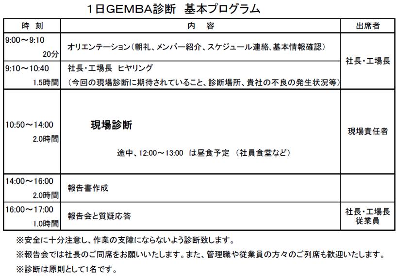 1日GEMBA診断基本プログラム